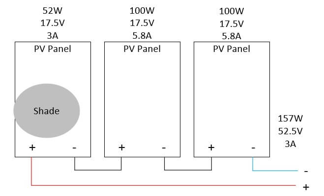 Series Vs Parallel Wiring Of Solar Panels Which Is